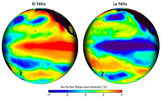 An El Nino Winter for the Alps?
