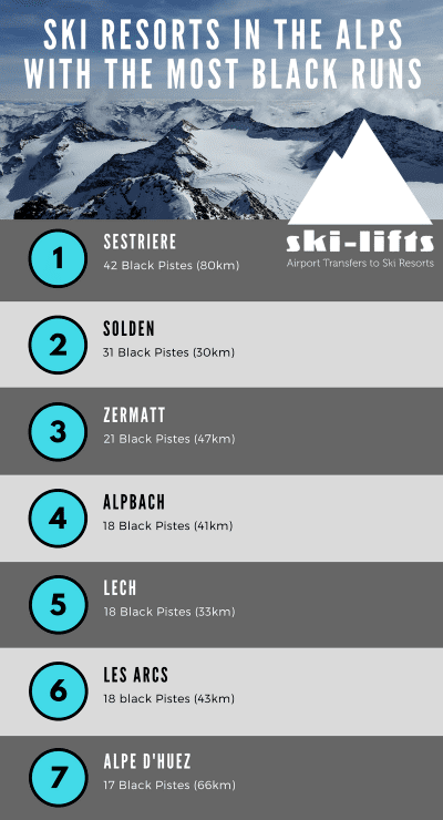 Ski-Resorts-in-the-Alps-with-the-Most-Black-Runs