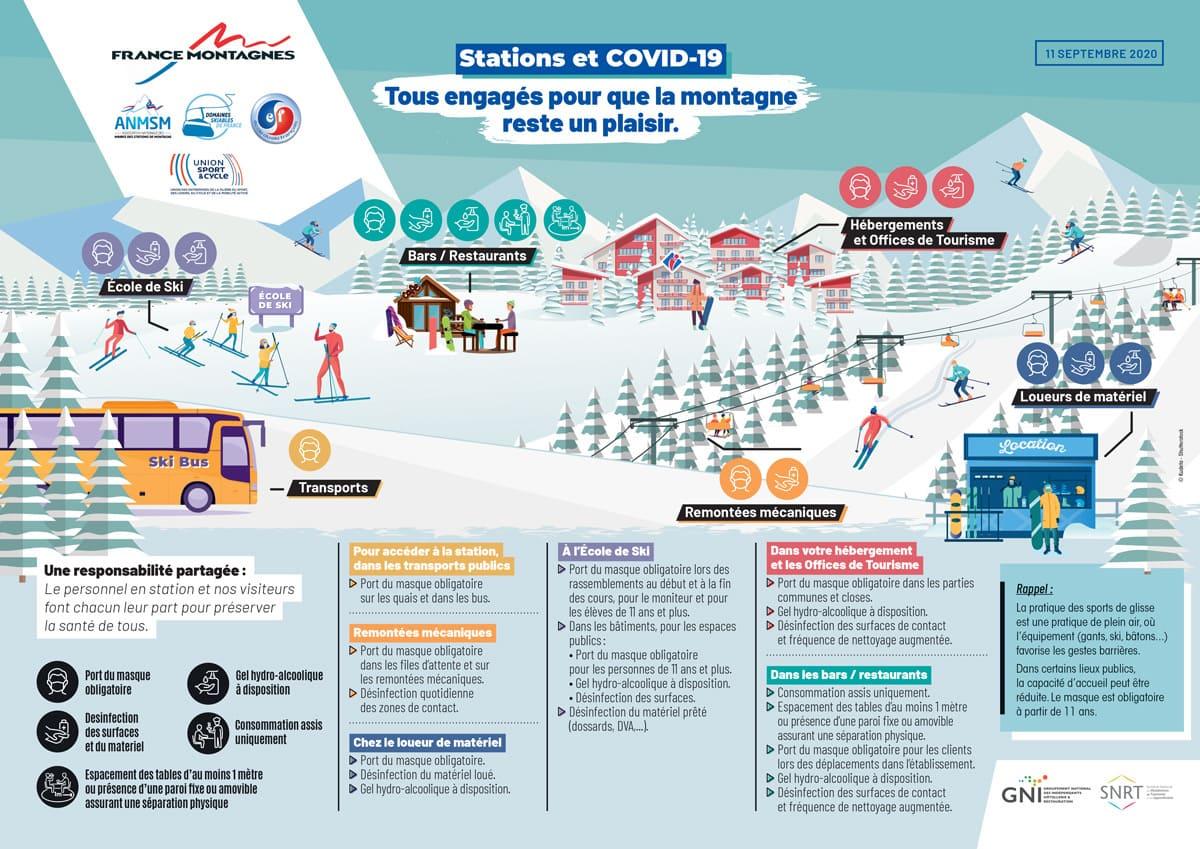 skiing in france coronavirus support